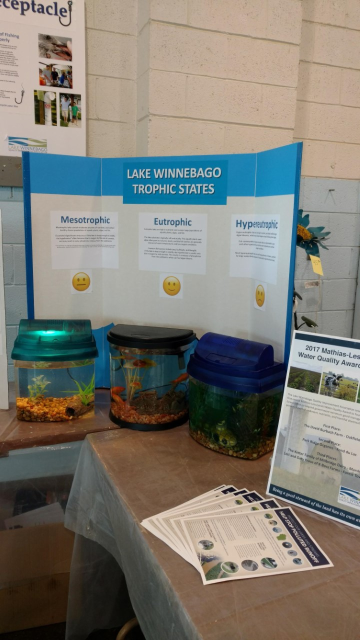 Lake Winnebago Quality Improvement Association